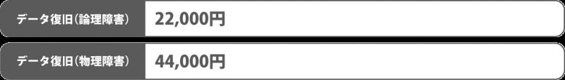 渋谷データ復旧便SD USBメモリ